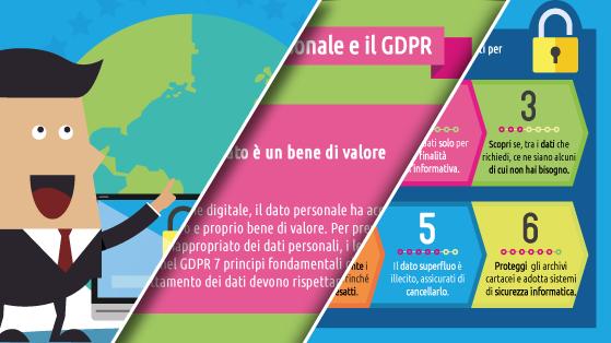 infografica02-7-principi-per-adeguarsi-al-gdpr-infografica